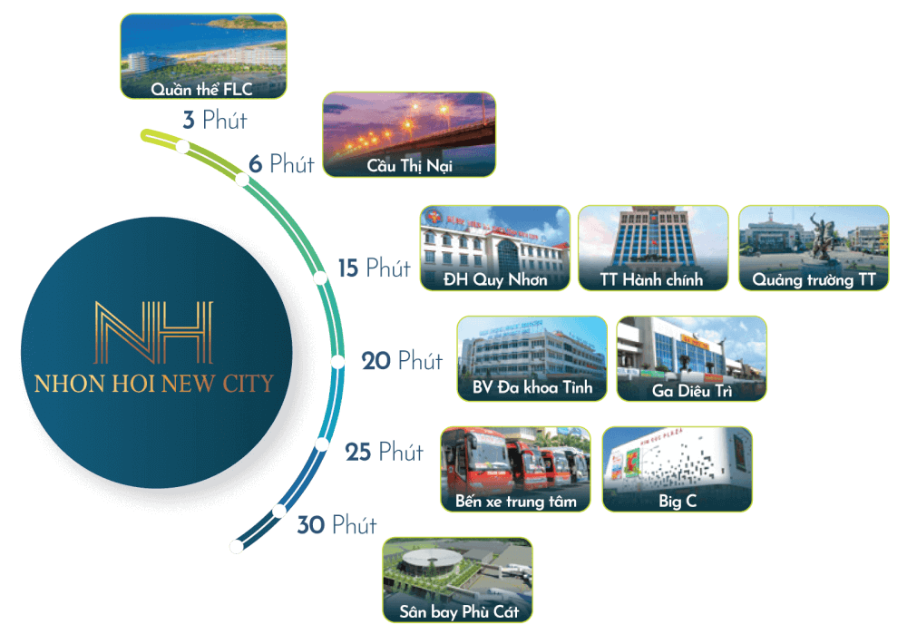 nhon-hoi-new-city-3