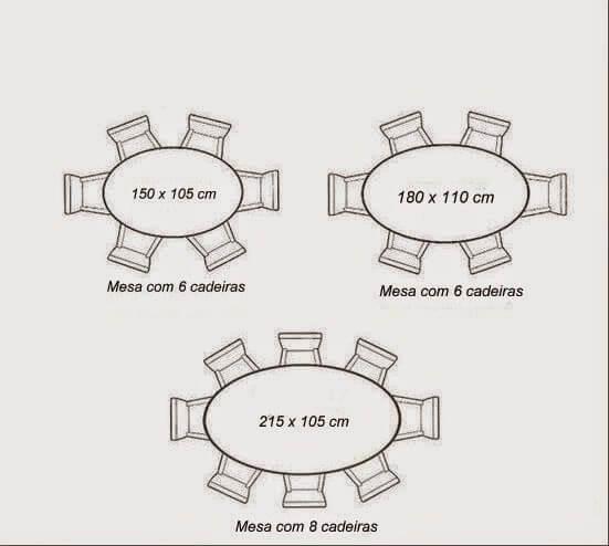 Ảnh minh họa kích thước phổ biến của bàn ăn hình tròn