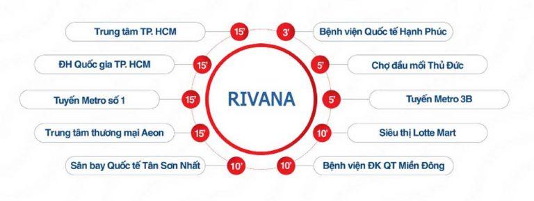 can-ho-rivana-3